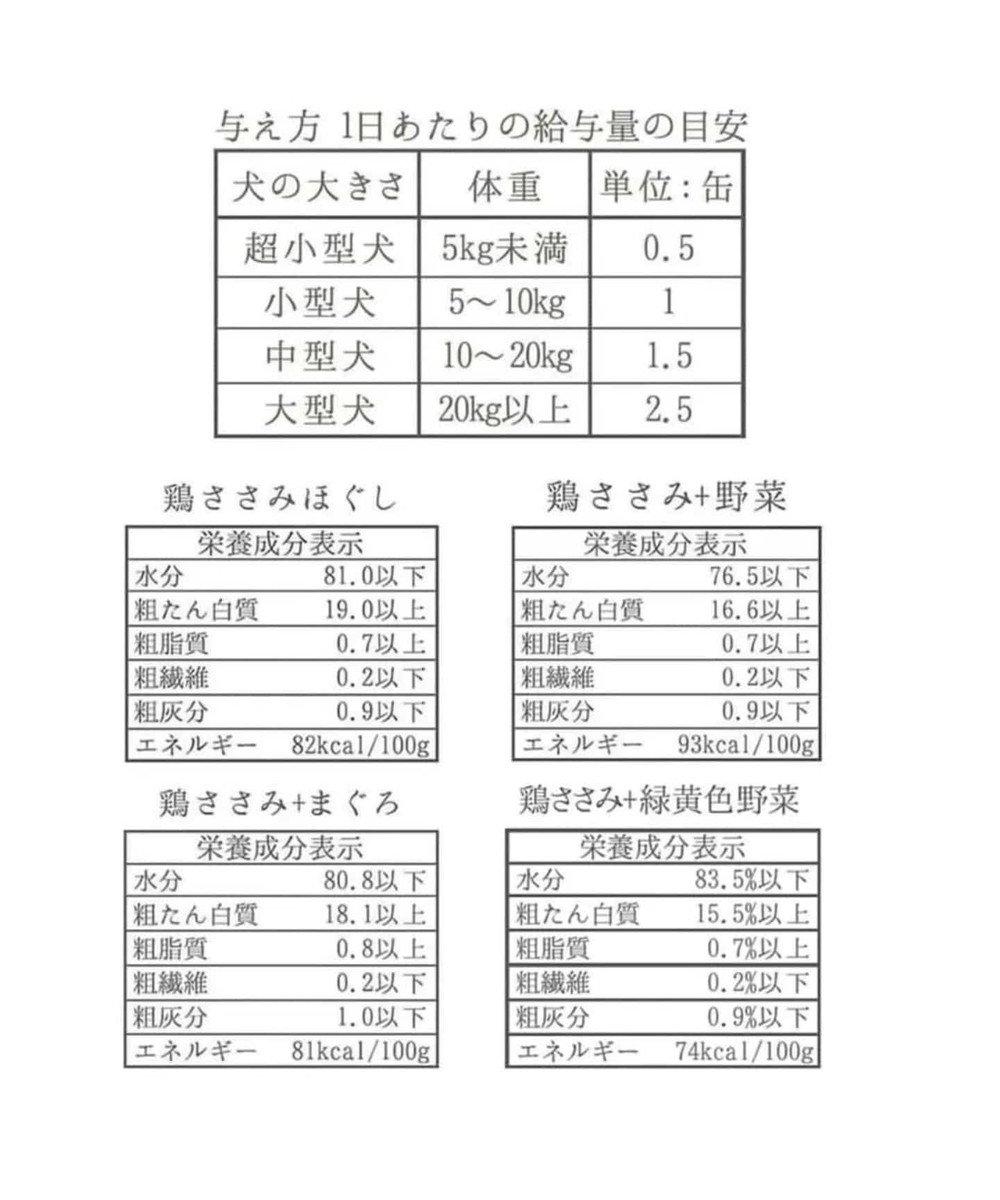 PET PARADISE 【ネット店限定】リアルフード缶 ささみ×まぐろ 4個セット 0