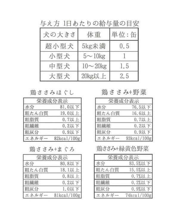 PET PARADISE 【ネット店限定】リアルフード缶 ささみ×緑黄色野菜 4個セット 0